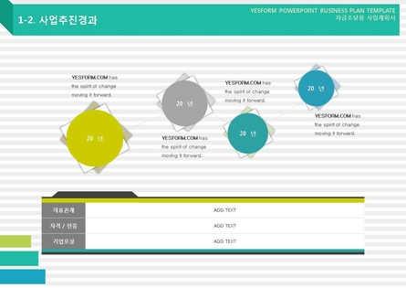 도소매업 표준 사업계획서(자금조달용) #4