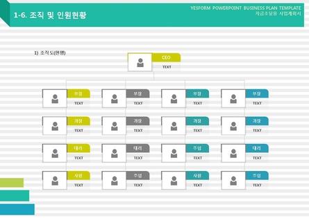 도소매업 표준 사업계획서(자금조달용) #8