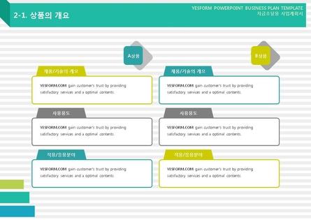 도소매업 표준 사업계획서(자금조달용) #12