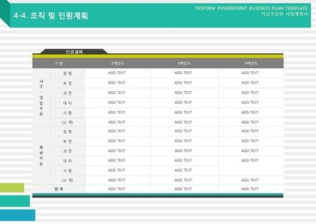 도소매업 표준 사업계획서(자금조달용) #31