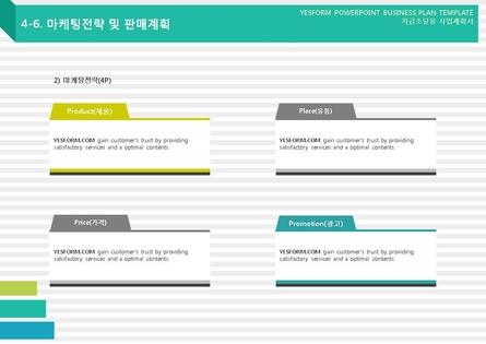 도소매업 표준 사업계획서(자금조달용) #34