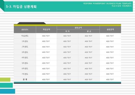 도소매업 표준 사업계획서(자금조달용) #40