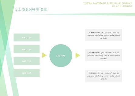 도소매업 표준 사업계획서(회사소개용) #4