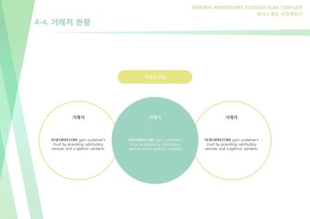 도소매업 표준 사업계획서(회사소개용) #25