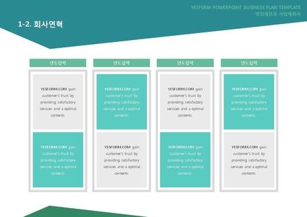 도소매업 표준 사업계획서(영업제안용) #4