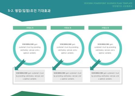 도소매업 표준 사업계획서(영업제안용) #29