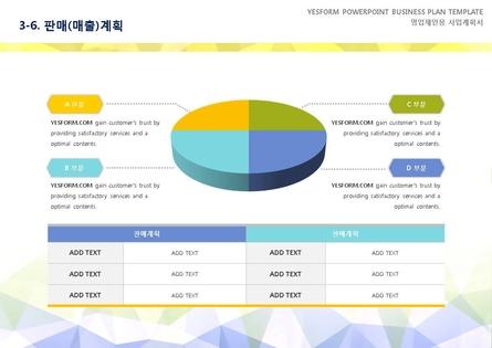 도소매업 표준 사업계획서(영업제안용) #22
