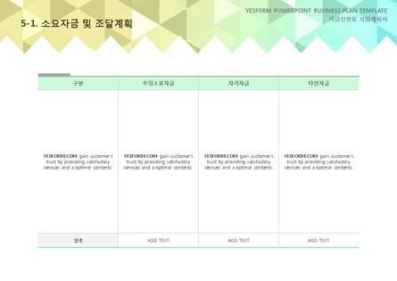 음식.외식업 표준 사업계획서(자금신청용) #27