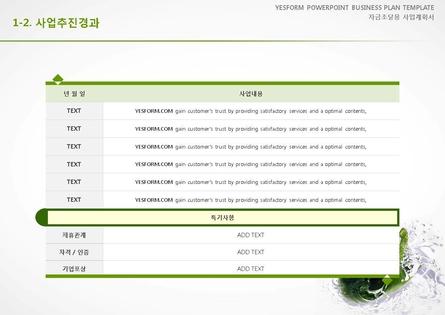 음식.외식업 표준 사업계획서(자금조달용) #4