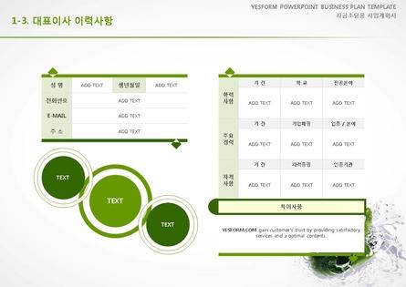 음식.외식업 표준 사업계획서(자금조달용) #5