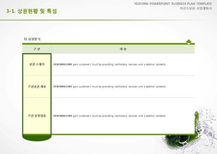 음식.외식업 표준 사업계획서(자금조달용) #14