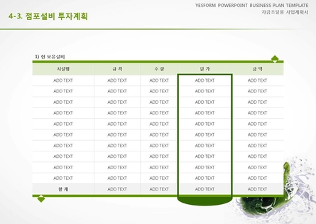 음식.외식업 표준 사업계획서(자금조달용) #28