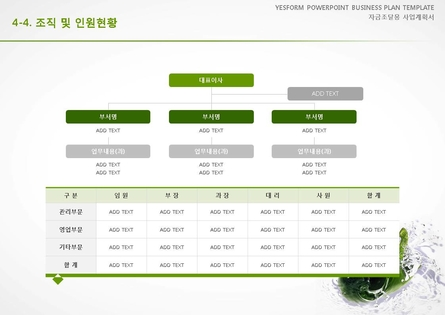 음식.외식업 표준 사업계획서(자금조달용) #31