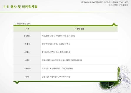 음식.외식업 표준 사업계획서(자금조달용) #33