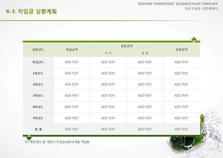 음식.외식업 표준 사업계획서(자금조달용) #47