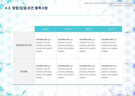 음식.외식업 표준 사업계획서(영업제안용) #24