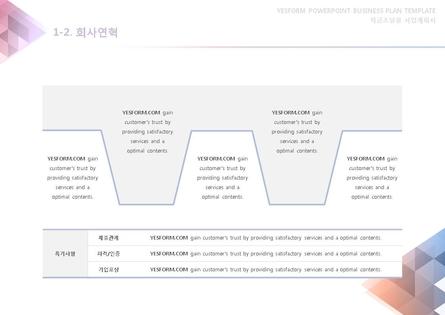 건설업 표준 사업계획서(자금조달용) #4