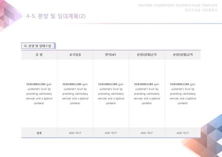 건설업 표준 사업계획서(자금조달용) #28