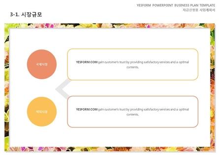 서비스업 표준 사업계획서(자금신청용) #15