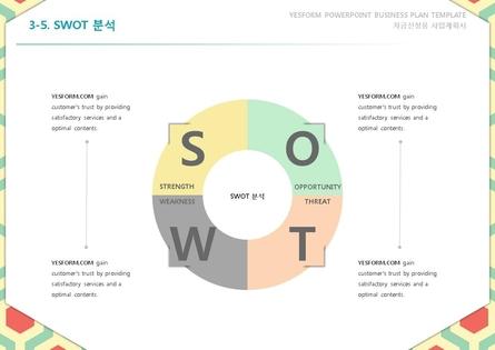 서비스업 표준 사업계획서(자금조달용) #20