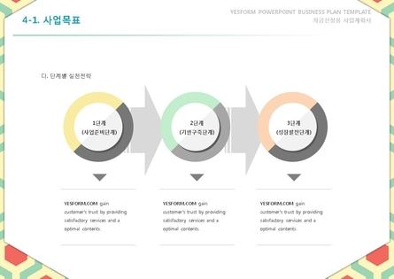 서비스업 표준 사업계획서(자금조달용) #24
