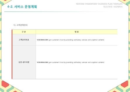 서비스업 표준 사업계획서(자금조달용) #27