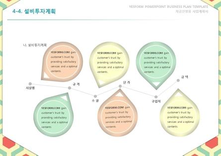 서비스업 표준 사업계획서(자금조달용) #31