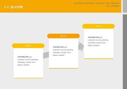 서비스업 표준 사업계획서(서비스업 일반) #4