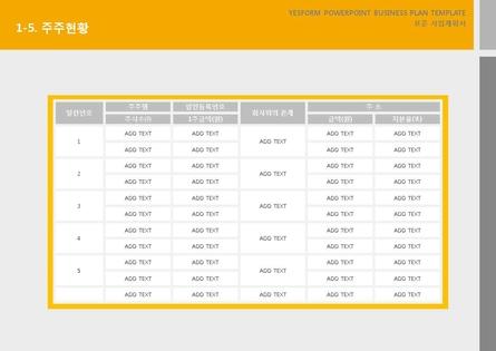 서비스업 표준 사업계획서(서비스업 일반) #7