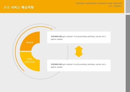 서비스업 표준 사업계획서(서비스업 일반) #12