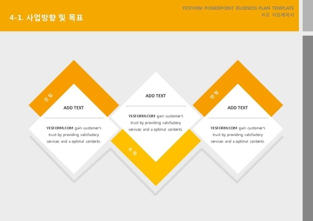 서비스업 표준 사업계획서(서비스업 일반) #21