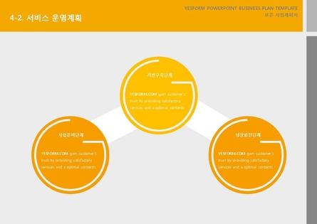 서비스업 표준 사업계획서(서비스업 일반) #22