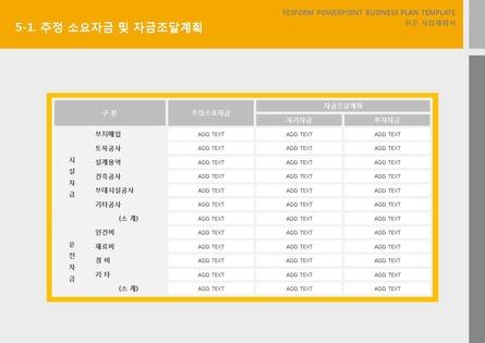 서비스업 표준 사업계획서(서비스업 일반) #29