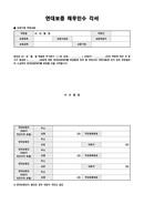 연대보증 채무인수 각서(보증종목)