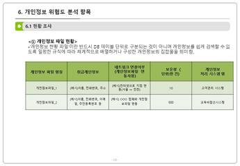 인사 노무 업무 단계별 개인정보 처리요령 #14