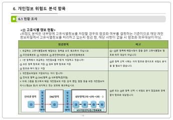 인사 노무 업무 단계별 개인정보 처리요령 #15