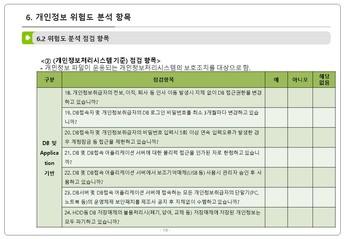 인사 노무 업무 단계별 개인정보 처리요령 #19