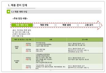 인사 노무 업무 단계별 개인정보 처리요령 page 4