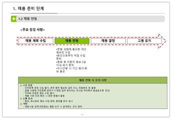 인사 노무 업무 단계별 개인정보 처리요령 page 5