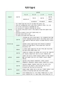 직무기술서(경영기획, 경영평가 분야)