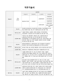 직무기술서(산업안전, 산업보건 분야)