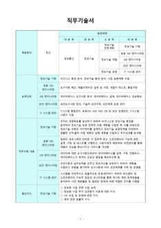 직무기술서(정보기술 개발 및 운영 분야)