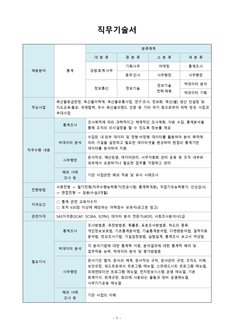 직무기술서(통계 분석, 기획 분야)