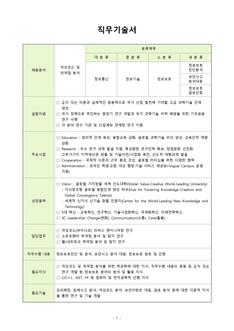 직무기술서(악성코드 및 취약점 분석 분야)