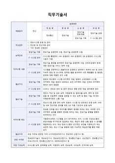 직무기술서(정보기술 기획, IT 시스템 관리 분야)