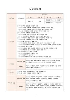 직무기술서(금융상품 개발 분야)