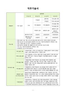직무기술서(기계 품질, 냉동공조 관리 분야)