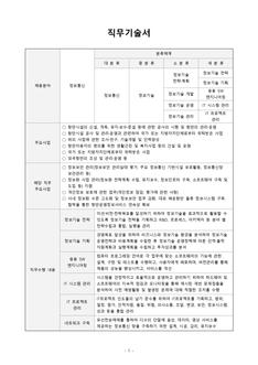 직무기술서(정보 통신, 네트워크 구축 분야)