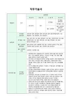직무기술서(철도, 전기 분야)