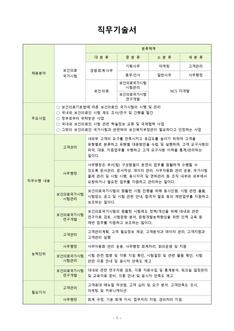 직무기술서(보건의료 국가시험 관리, 개발 분야)
